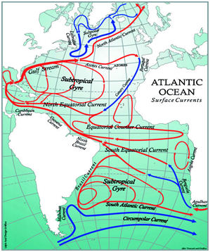 Ocean Currents and Tides, Importance of Ocean: Oceanography