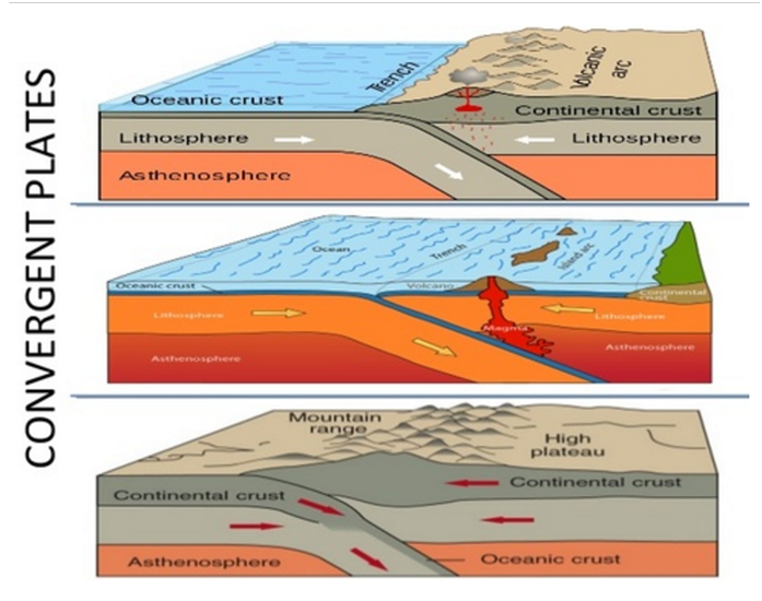 Geomorphology: Classification of Mountains, Plains and Plateaus