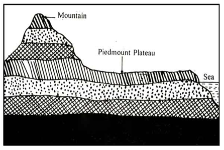 Classification of the Plateaus - Scraby