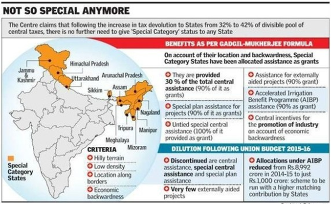 Image result for Special Category States (SCS)