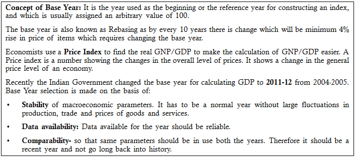 better measure of national income gnp or gdp