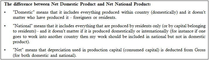 differentiate gdp and gnp
