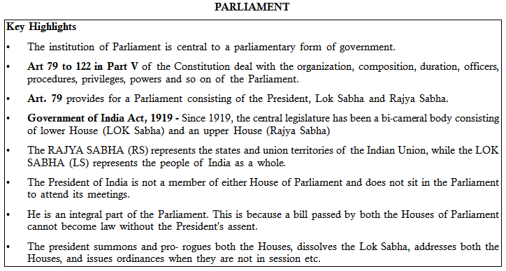 union parliament of india