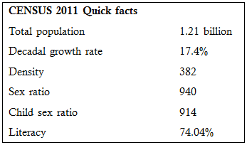 occupational structure of india 2011 census
