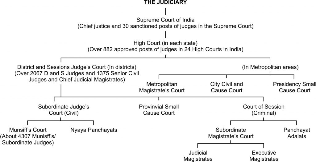 judge hindi meaning