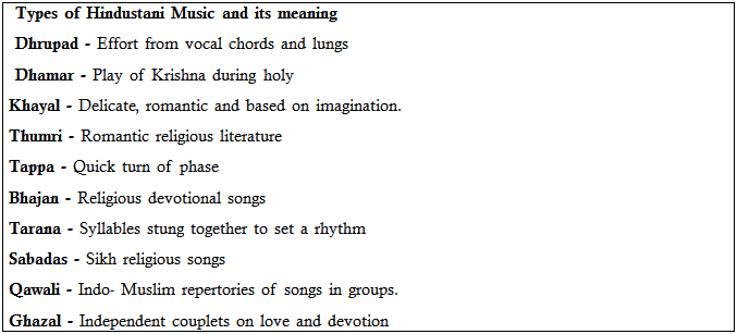 Dhamar Song